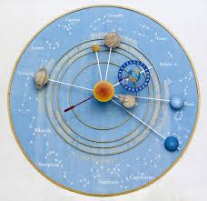horoscope février